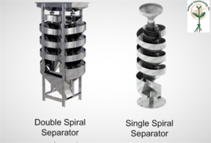 Spiral Separators
